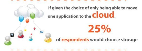 cloud infographic snip