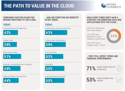 CVP Infographic