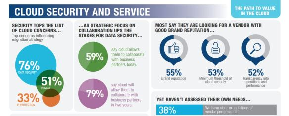 WindstreamSecurityInfographic