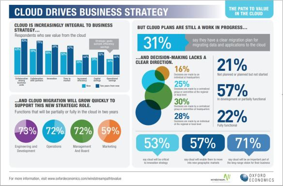 WindstreamStrategyInfographic