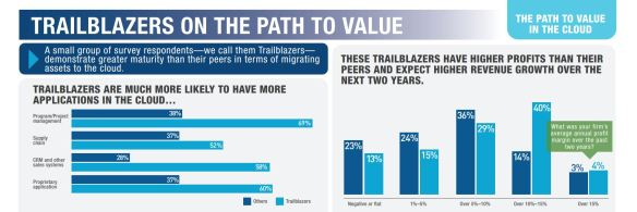 WindstreamTrailblazerInfographic